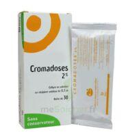 CROMADOSES 2 POUR CENT, collyre en solution en récipient unidose à TARBES
